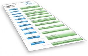 process_guide